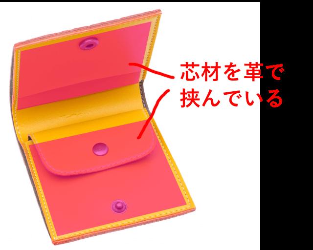 芯材入り財布