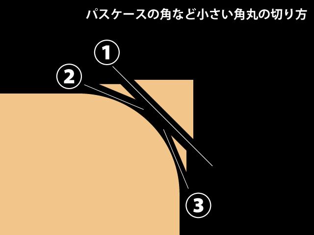 角丸カット
